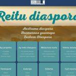 Eipašā datu bāzē apkūpuoti materiali par Sibira latgalīšu volūdu
