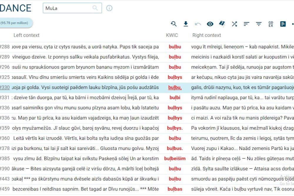 """Rēzeknē pietej latgalīšu tekstu korpusa """"MuLa"""" lītuojumu"""